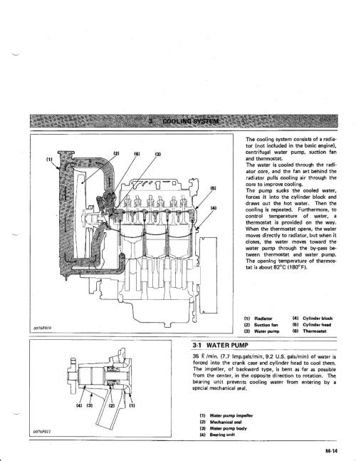 small resolution of kubota b5200 tractor service repair manual by 1639483 issuu kubota b5200 tractor service repair manual