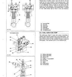 2 stroke diagram kubota wiring diagram mega 2 stroke diagram kubota [ 1156 x 1496 Pixel ]