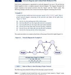 6 3 network diagram and critical path method by quantitative business analysis issuu [ 1156 x 1496 Pixel ]