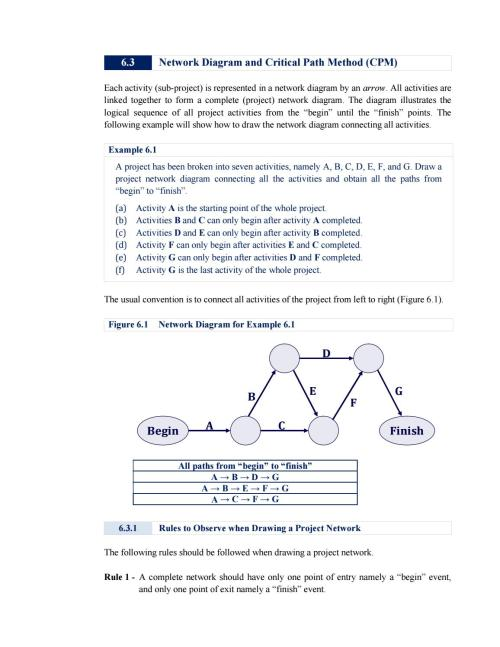 small resolution of 6 3 network diagram and critical path method by quantitative business analysis issuu