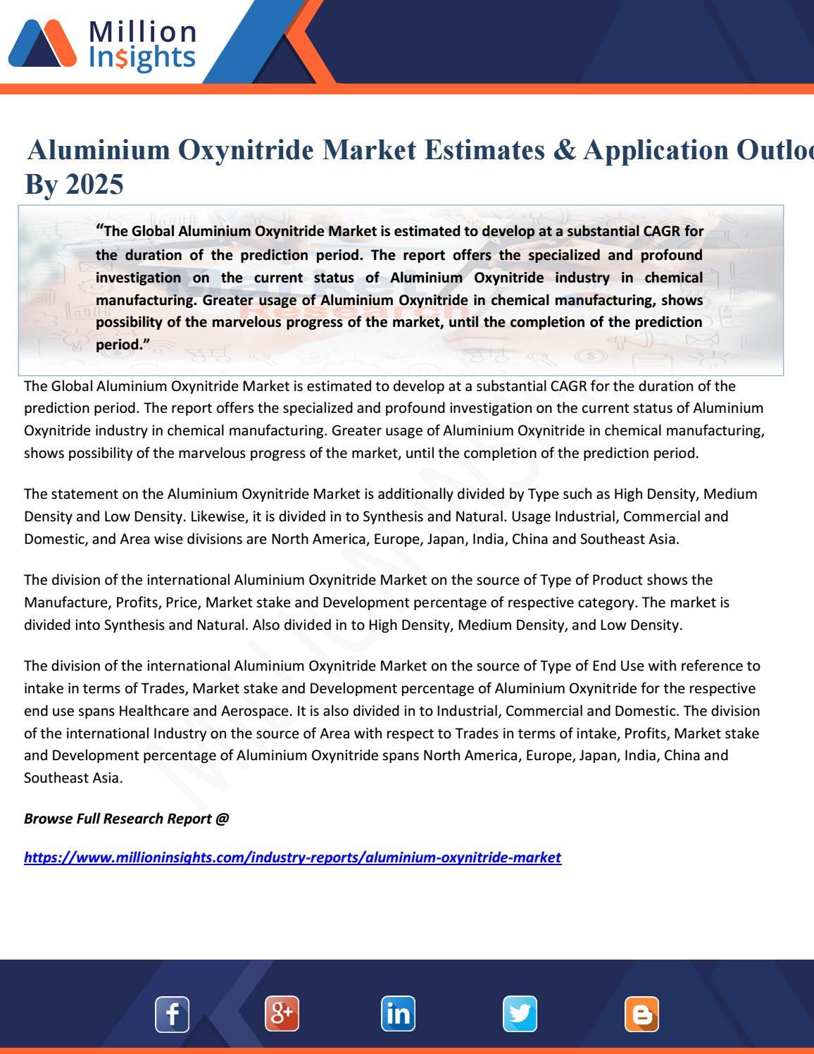 aluminium oxynitride market estimates