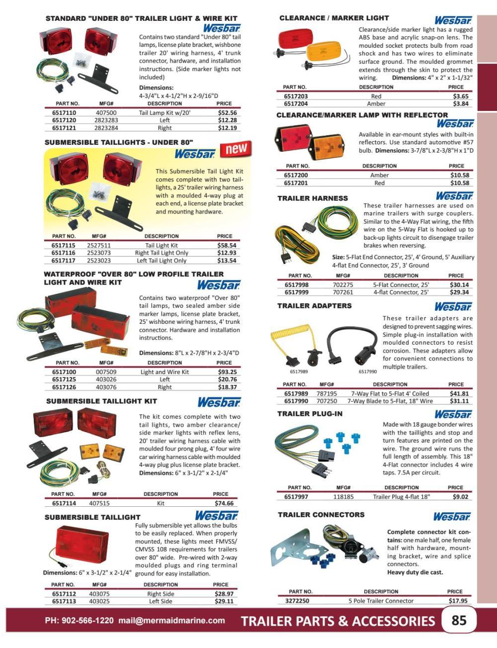 medium resolution of wishbone wire harnes