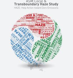 asm local transboundary haze study by academy of sciences malaysia issuu [ 1257 x 1497 Pixel ]