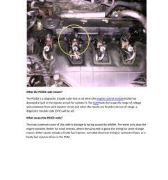 partsavatar car spare parts toronto error code p0203 is coming while diagnosing [ 1059 x 1497 Pixel ]