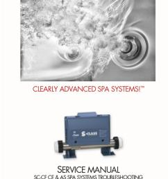 s class sc cf ce control system service manual from gecko marketing [ 971 x 1493 Pixel ]