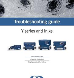 troubleshooting guide for y series in xe from gecko marketing [ 1157 x 1496 Pixel ]