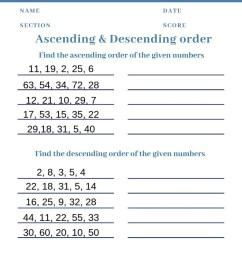 1st grade math worksheet free pdf printable by nithya - issuu [ 1498 x 1059 Pixel ]
