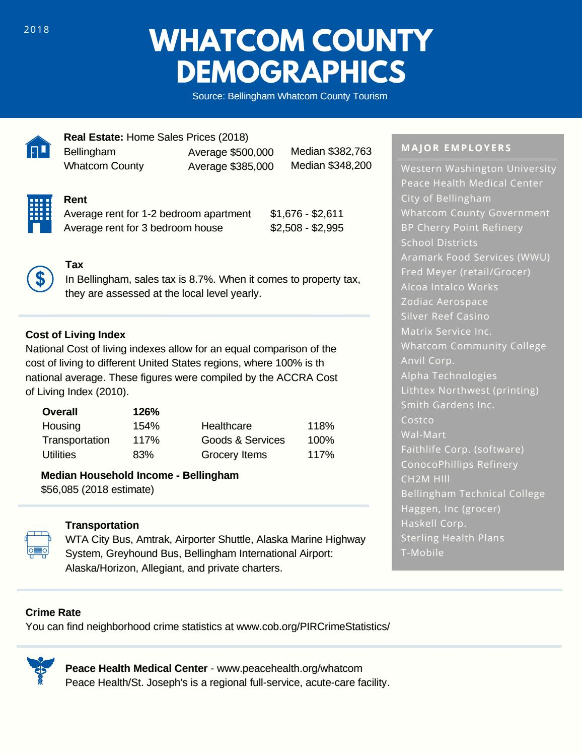 Bellingham Wa Sales Tax Rate : bellingham, sales, Whatcom, County, Demographics, Pamphlet, BuyerMax, Issuu