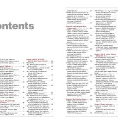9457 ducati bevel twins by ogden publications marketing issuu [ 1500 x 978 Pixel ]