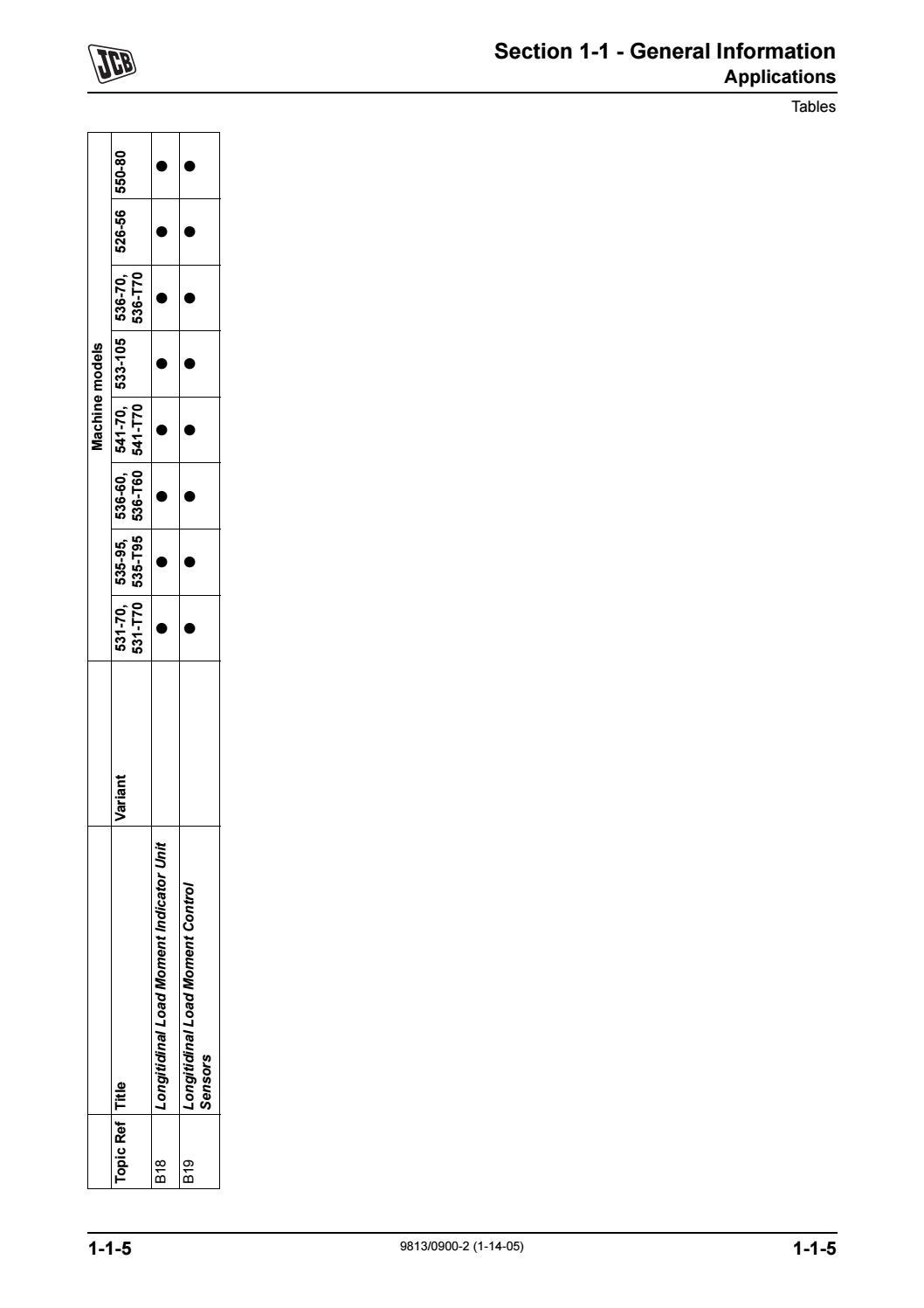 JCB 526-56 TELESCOPIC HANDLER Service Repair Manual SN