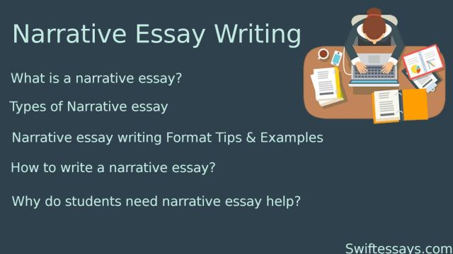 A step by step guide on narrative essay writing by swift essays