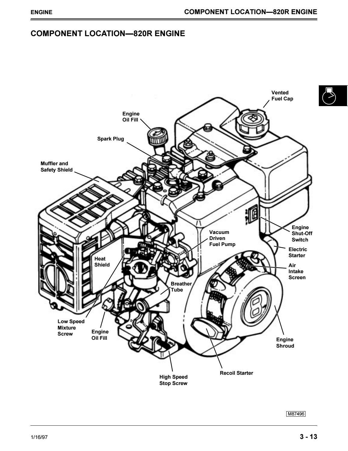 John Deere 820R Walk-Behind Tillers Service Repair Manual