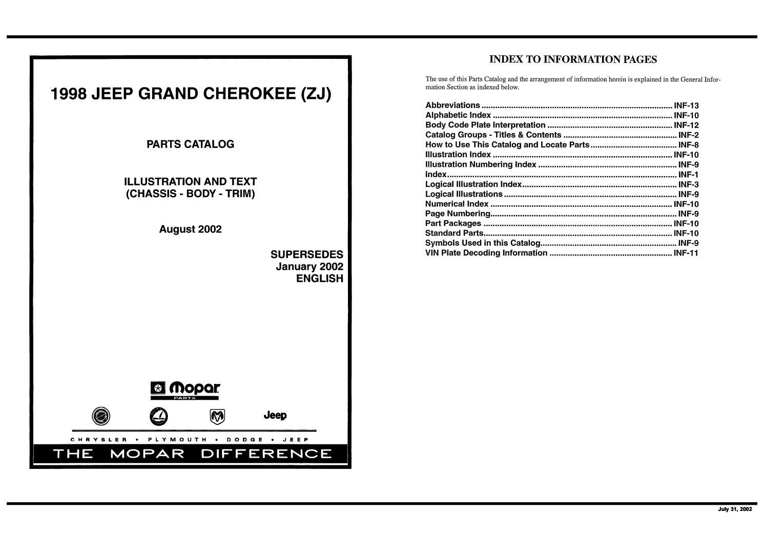 jeep grand cherokee zj parts manual