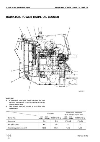 Komatsu D61PX-12 Dozer Bulldozer Service Repair Manual SN