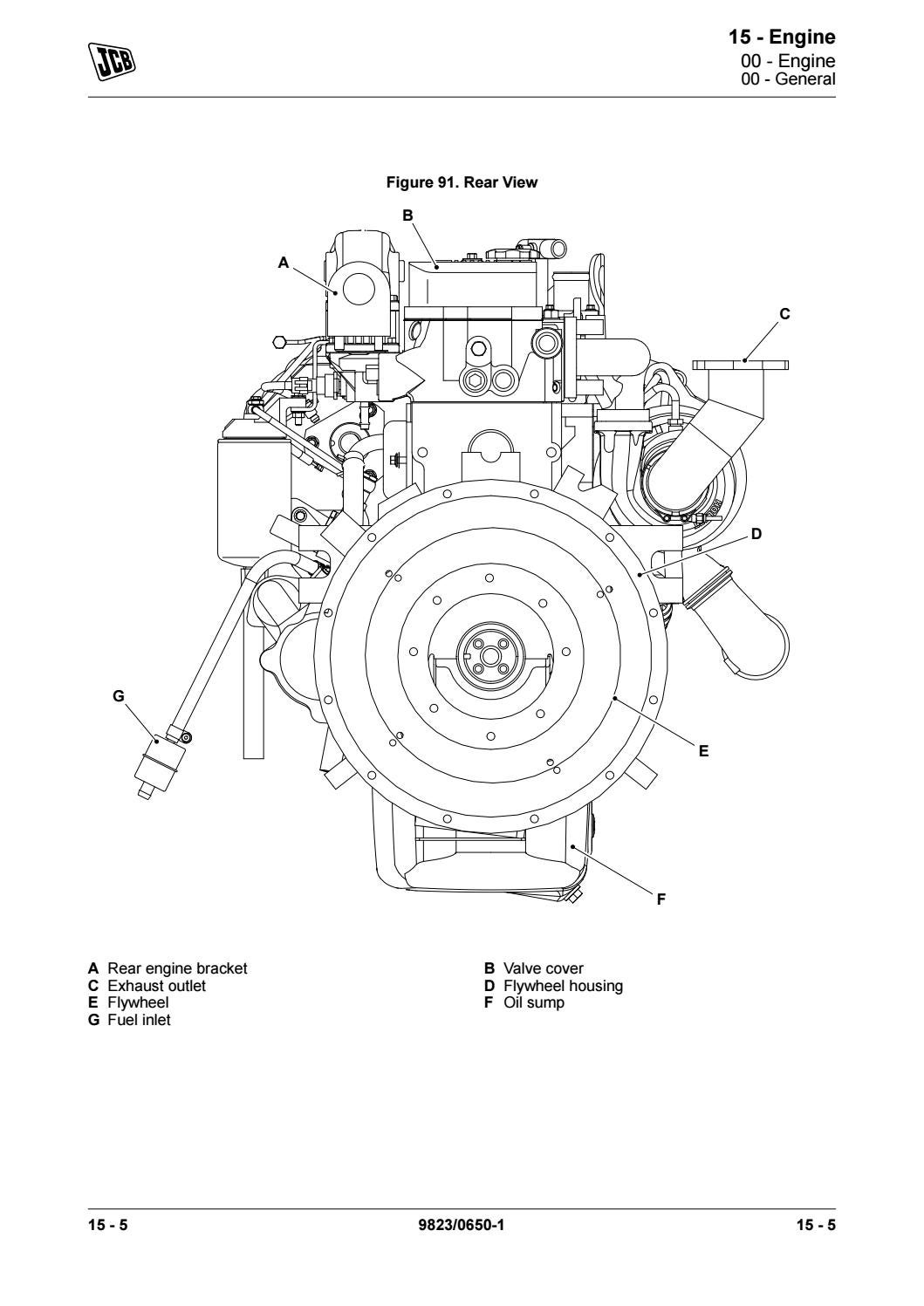 JCB 432ZX PLUS Wheel Loader Service Repair Manual SN from
