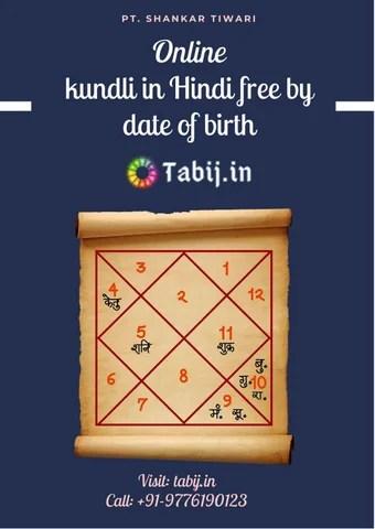 Get Kundali Of New Born Baby : kundali, Online, Kundli, Hindi, Birth:, Kundali, Reading, Marriage, Kundalimatching, Expert, Issuu