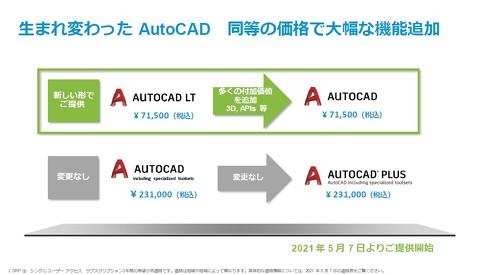 「AutoCAD」の提供について戦略的に見直したオートデスク