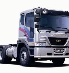 9 daewoo trucks service manuals free download truck manual wiring diagrams fault codes pdf free download [ 1920 x 1440 Pixel ]