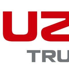 36 isuzu trucks service manuals free download truck manual wiring diagrams fault codes pdf free download [ 1920 x 782 Pixel ]