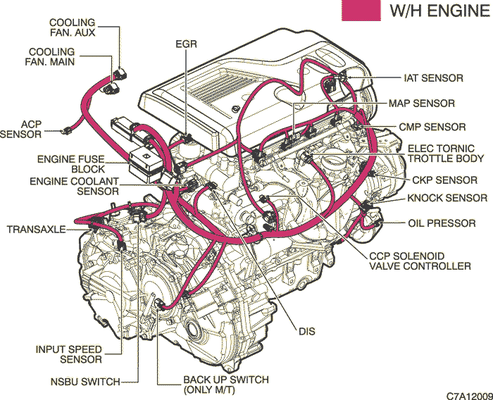 Subaru Generator Wiring Diagram Chevrolet Captiva Wiring Diagrams
