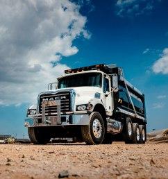 mack granite dump truck [ 2048 x 1393 Pixel ]