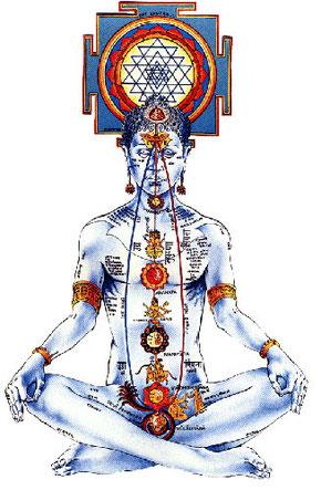 Kundalini Meditación Y Budismo Metropolica Radio