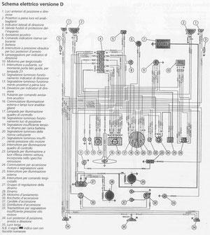 https://app-wiringdiagram herokuapp com/post/manuali-fiat-500 2019