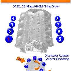 Firing Order Chevy Hei Distributor Wiring Diagram 1999 Honda Civic Ex Fuse Box Fiches Techniques Pour Ford Mustang - Spare Parts