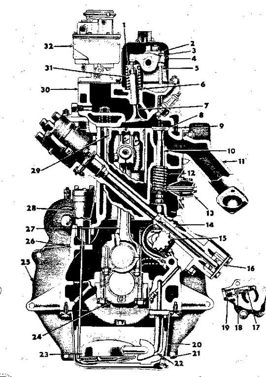 WILLYS Motoren Typ L-134
