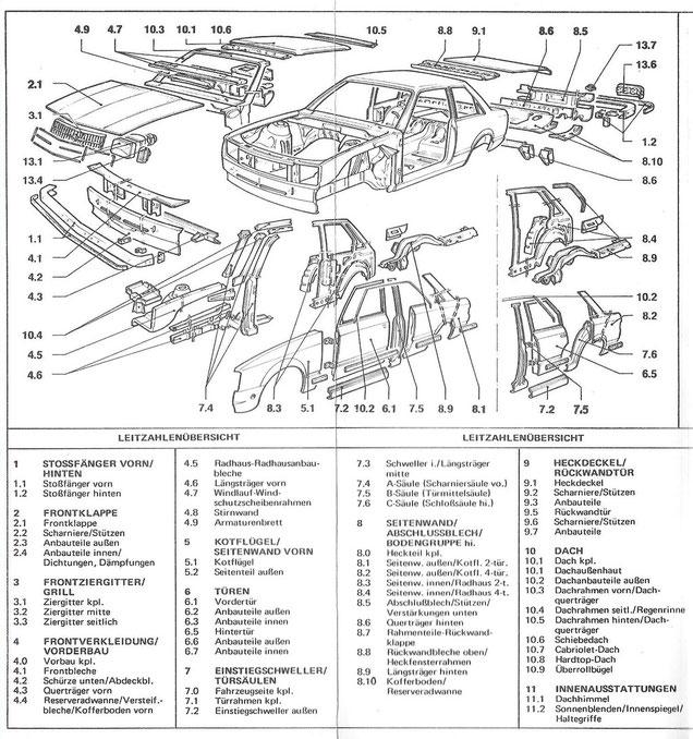 Opel Senator Illustration Opel GSI ist wieder da t