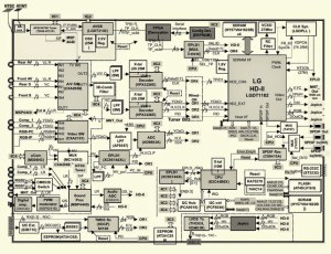 Haier TV circuit board diagrams, schematics, PDF service