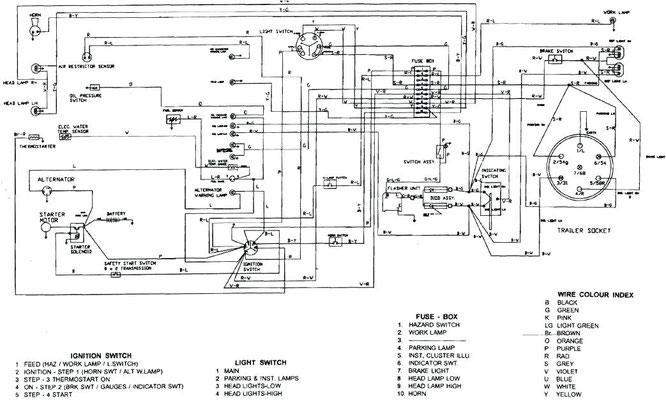 John Deere Lawn Mower Diagram Of Motor And Starter Wiring