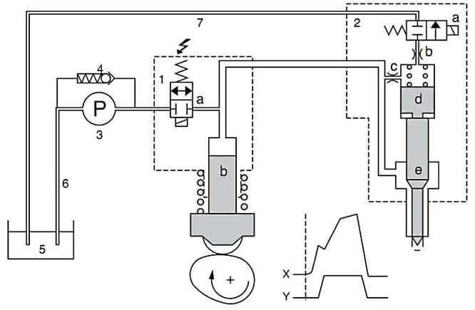 [Download 22+] Elektrisch Schema Daf Xf 105