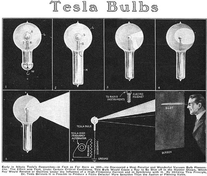Nikola Tesla Light Bulb Wireless
