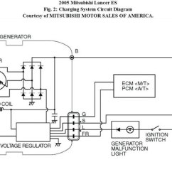 Pajero Electrical Wiring Diagram 2008 Chevrolet Cobalt Radio Mitsubishi Workshop And Service Manuals Diagrams Fancy 05 25d Electric Collection