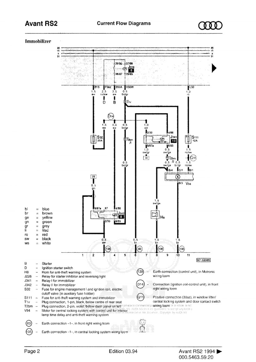 Peugeot 406 Immobiliser Wiring Diagram