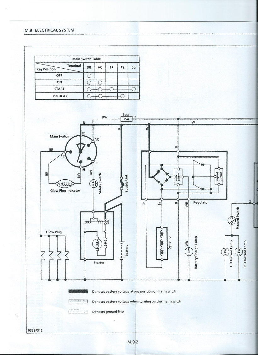 Kubota Ignition Switch Wiring Diagram : kubota, ignition, switch, wiring, diagram, KUBOTA, Tractor, Wiring, Diagrams, Electrical, Diagram