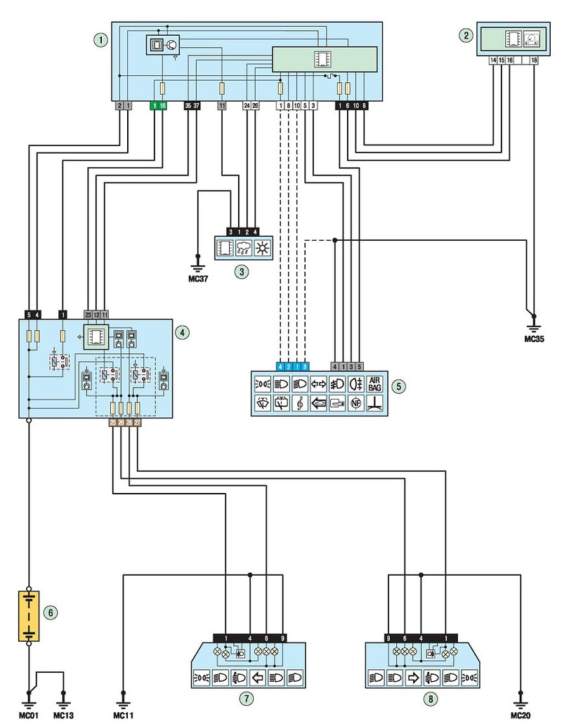 medium resolution of  peugeot 308 wiring diagrams car wiring schematics on switch diagram ignition diagram 2000