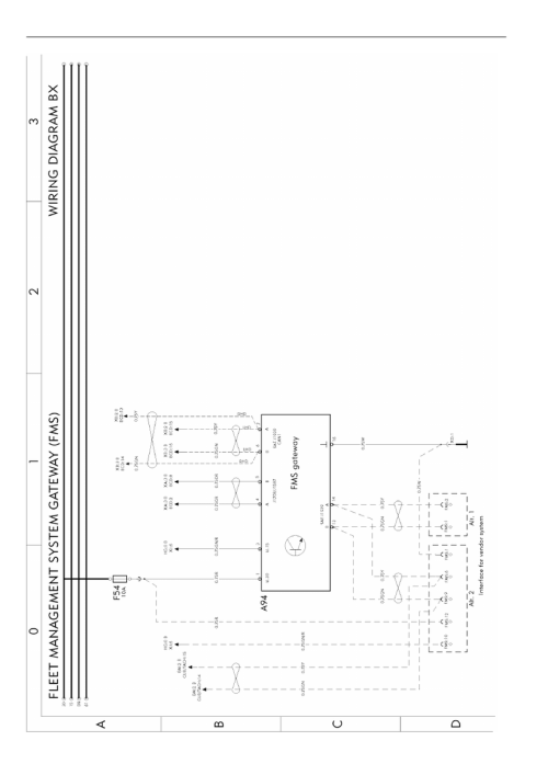 small resolution of volvo fm fleet management system gateway fms wiring diagram
