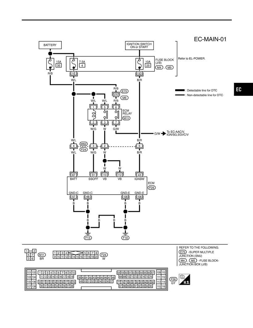 Wiring Manual PDF: 110 Schematic Wiring Diagram Ground