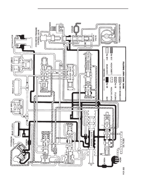 small resolution of dynasty three speed transaxel hydraulic schematics