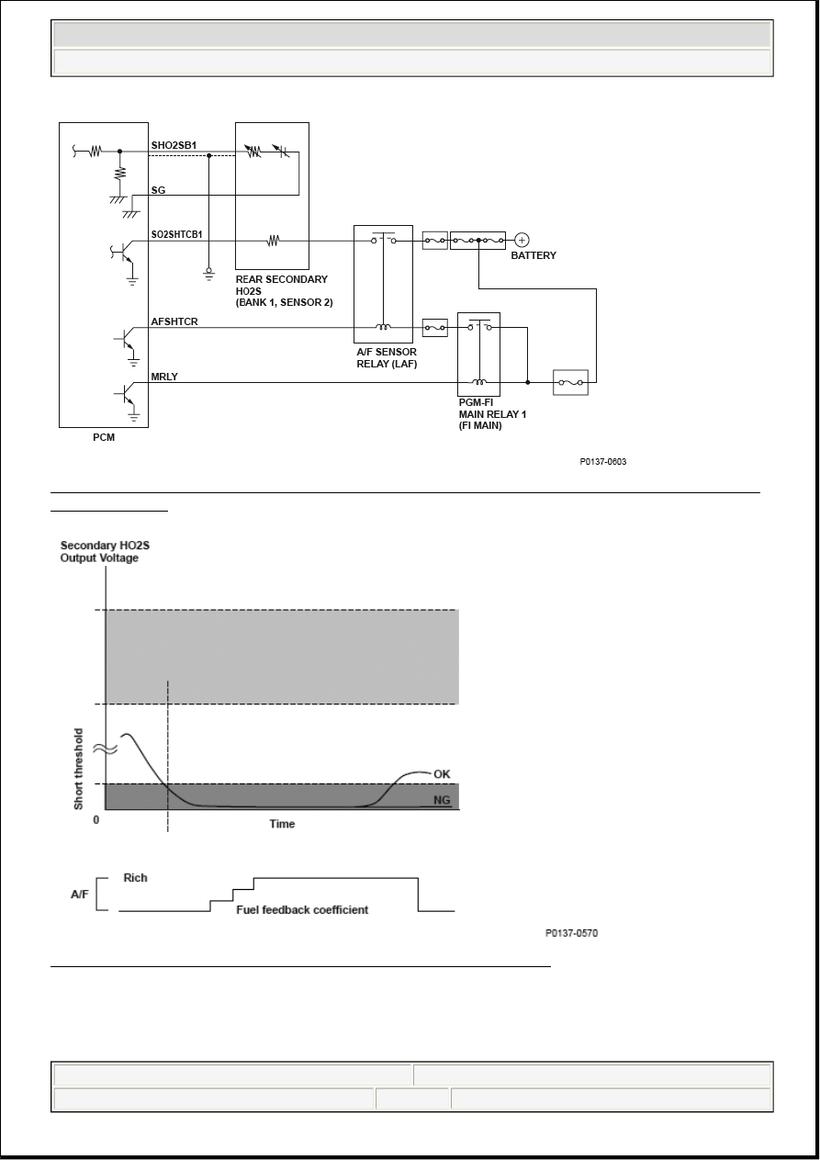 medium resolution of rl rear secondary heated oxygen sensor circuit diagram
