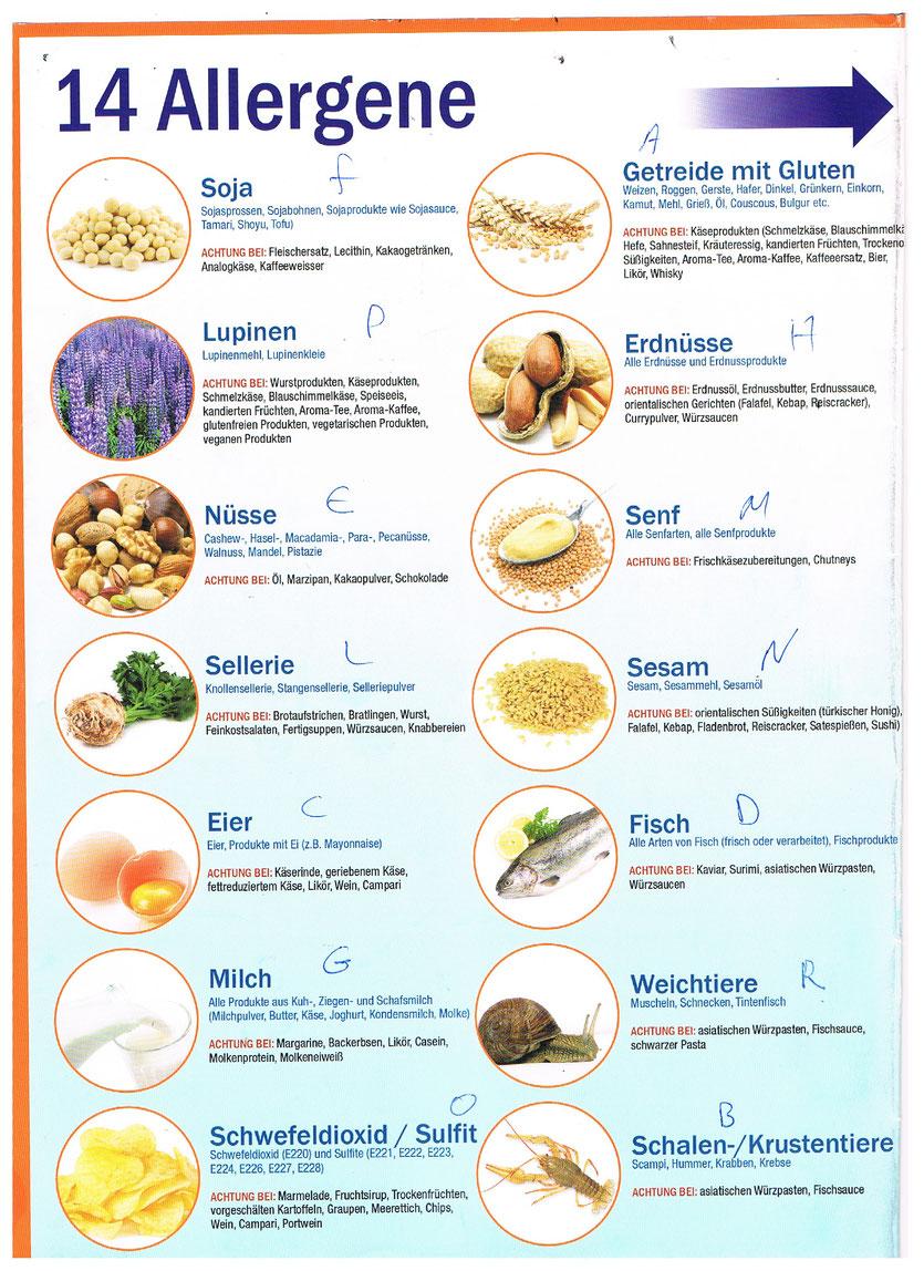 Allergene  mykonosgrillrestaurant