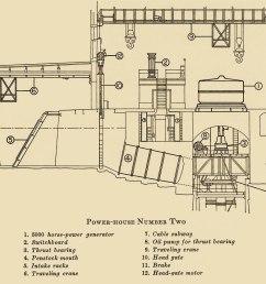 wiring diagram 7 2 volt ev [ 1023 x 836 Pixel ]