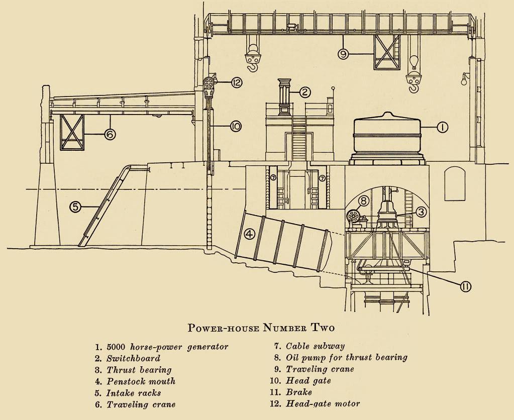 hight resolution of wiring diagram 7 2 volt ev
