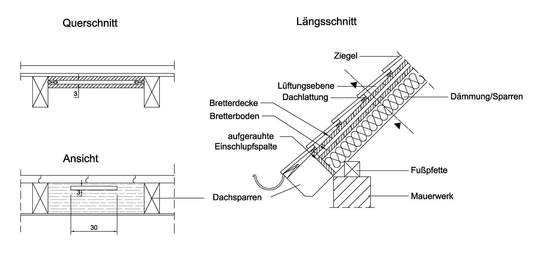 Konstruktive Lã¶Sungsansã¤Tze Fã¼R Den Schutz - Nabu Leipzig