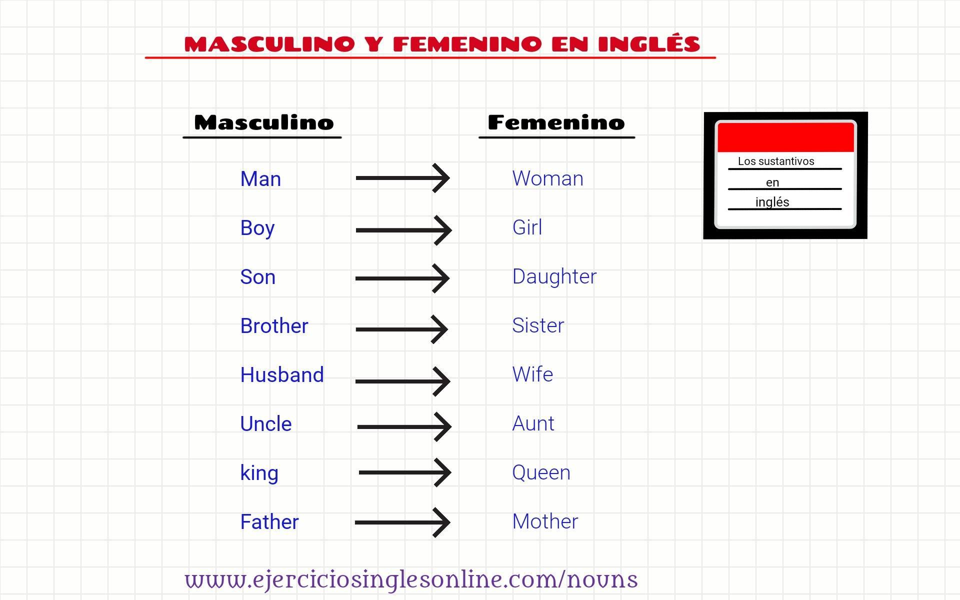 Tipos De Sustantivos En Ingles