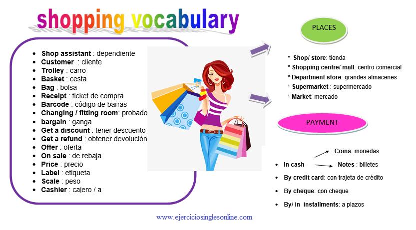 Shopping vocabulary en inglés - Ejercicios inglés online