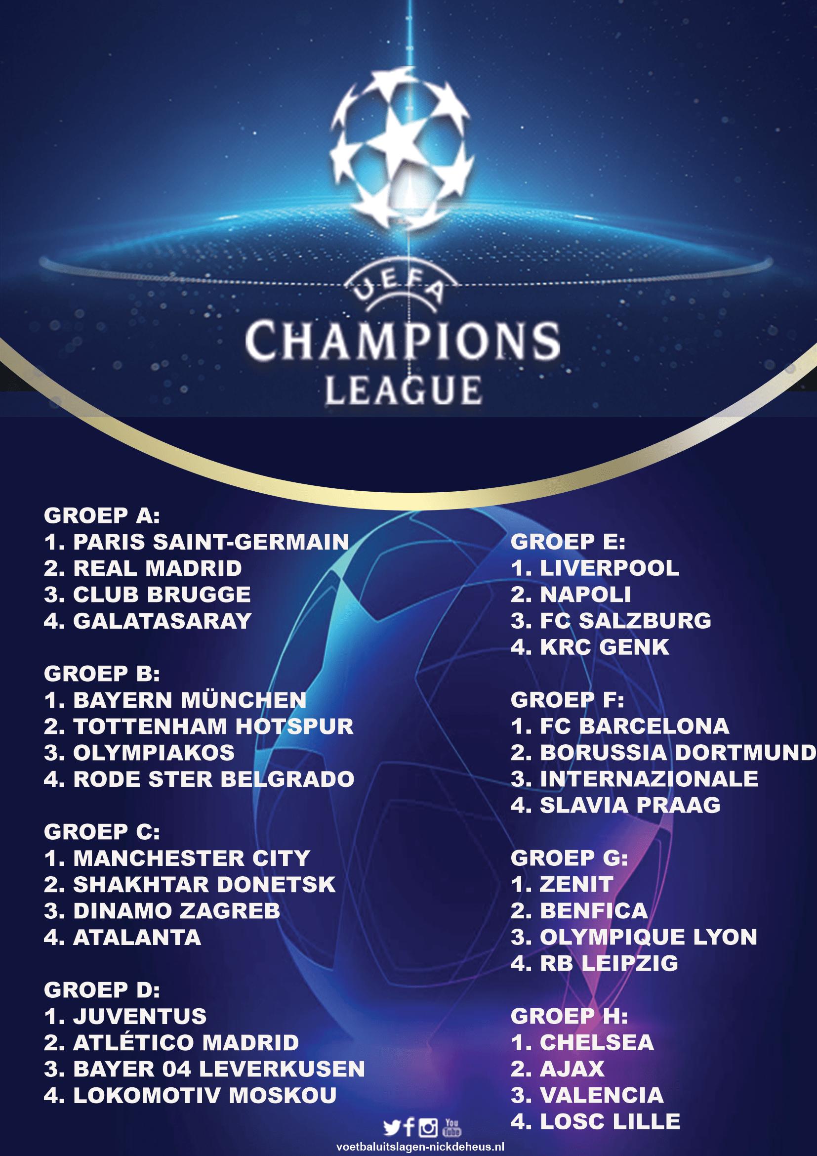 Wij passen dan zo snel als mogelijk onze rubriek aan. Loting Groepsfase Champions League 2019 - 2020 - De