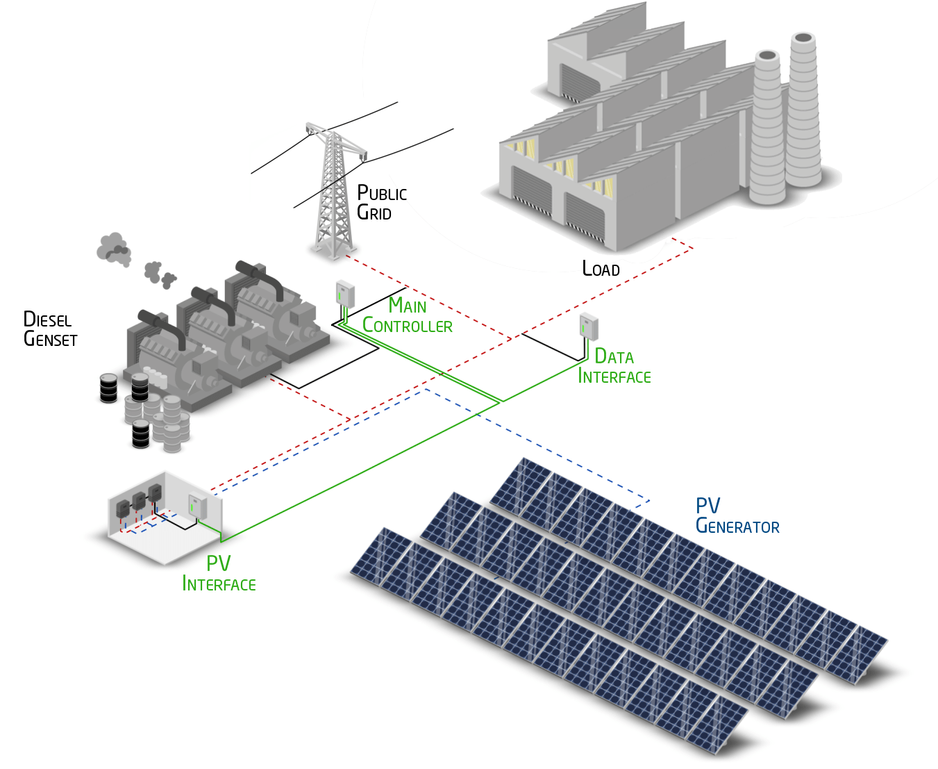 hight resolution of solar power plant line diagram